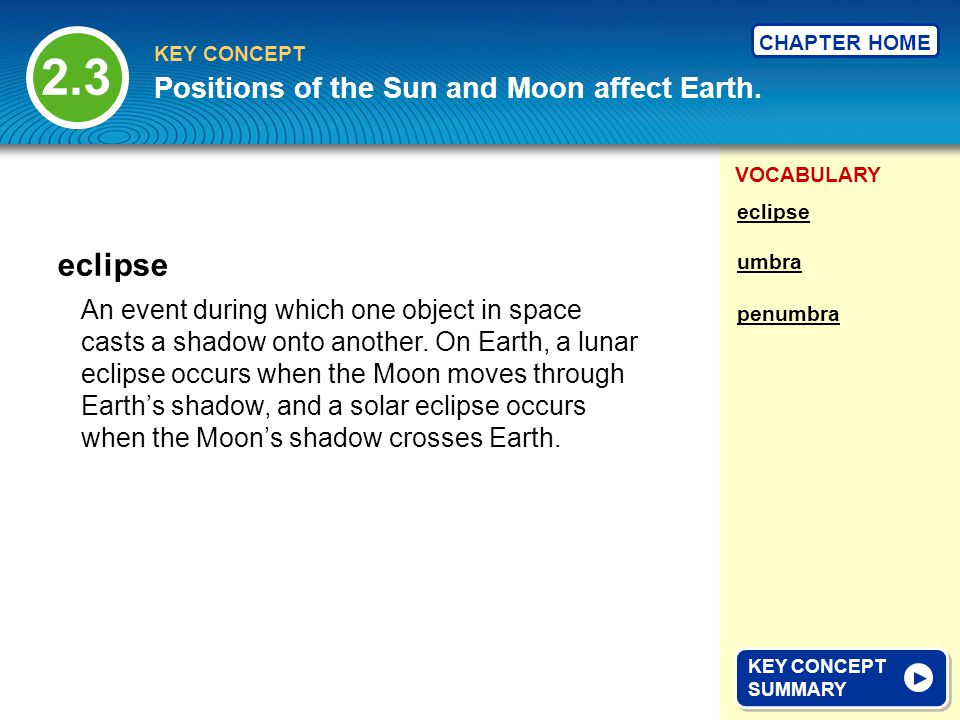 2.3 eclipse Positions of the Sun and Moon affect Earth.