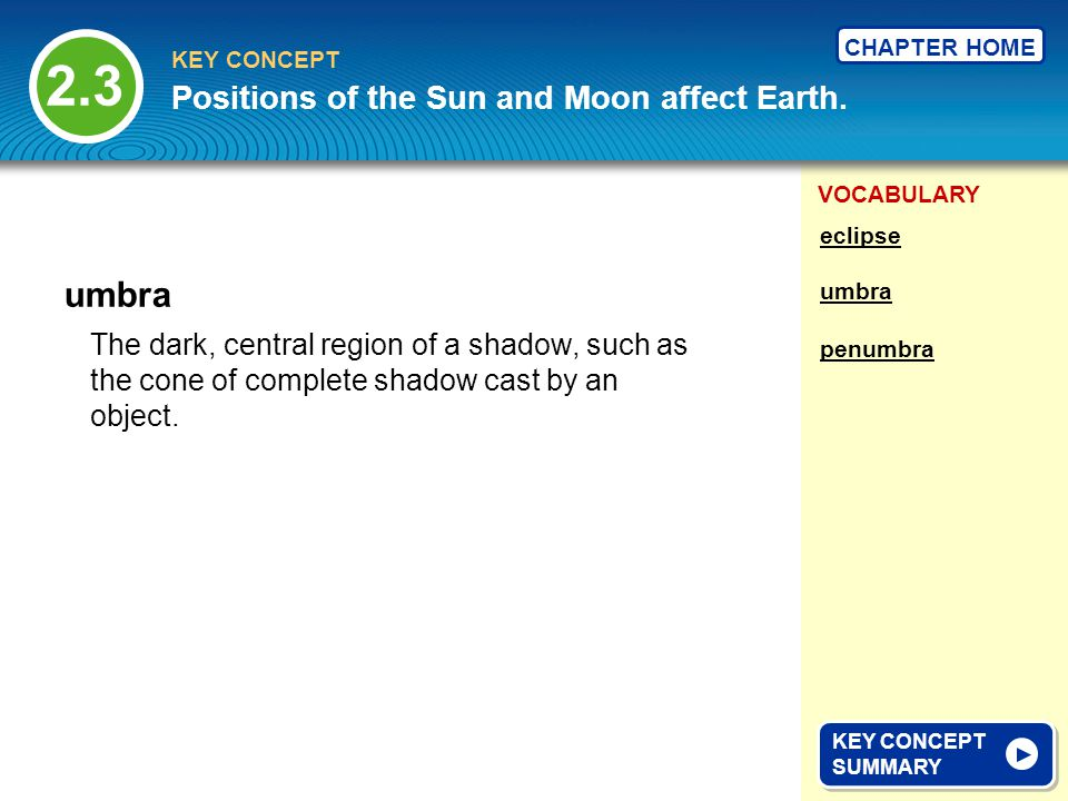 2.3 umbra Positions of the Sun and Moon affect Earth.
