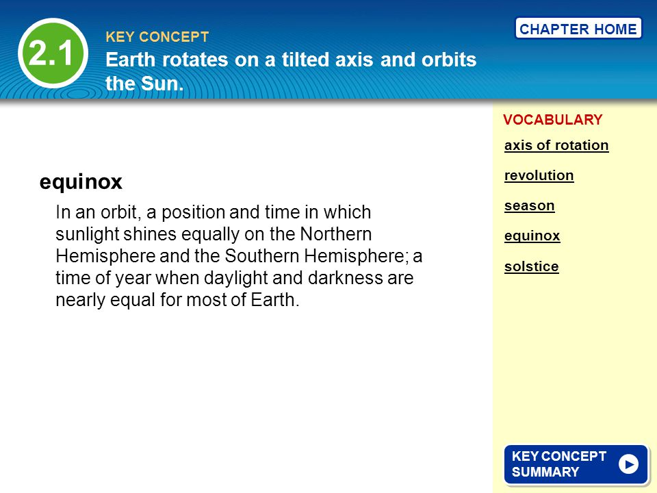 2.1 equinox Earth rotates on a tilted axis and orbits the Sun.