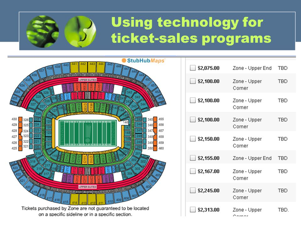 Using technology for ticket-sales programs