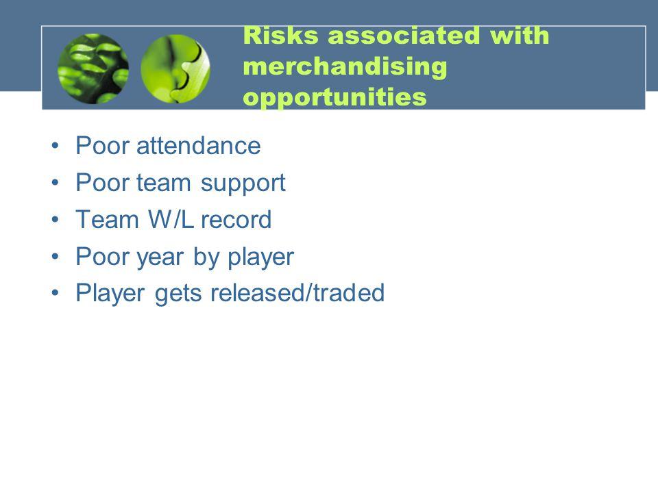 Risks associated with merchandising opportunities