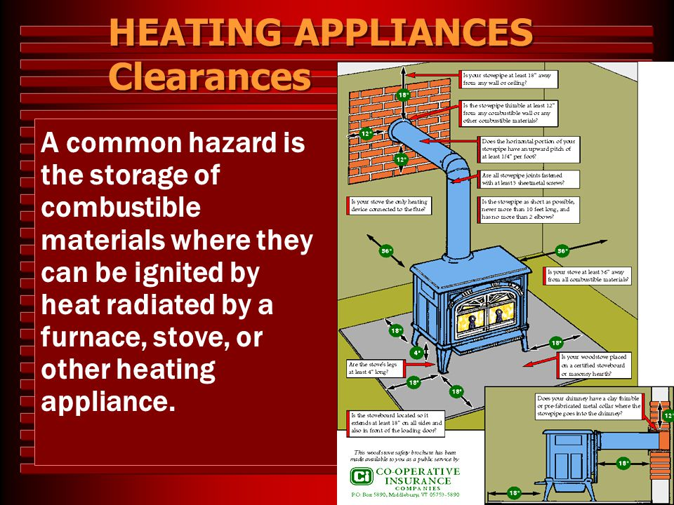 HEATING APPLIANCES Clearances