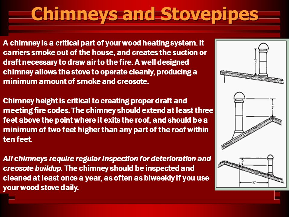 Chimneys and Stovepipes