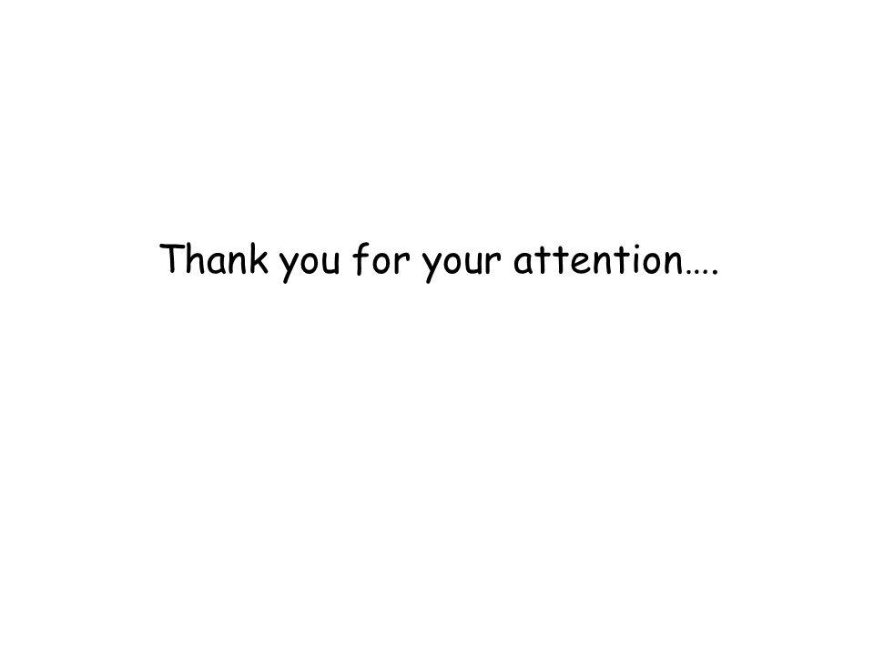 Thank you for your attention….