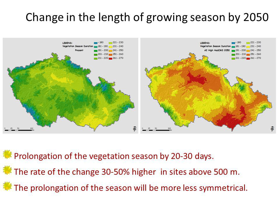 Change in the length of growing season by 2050