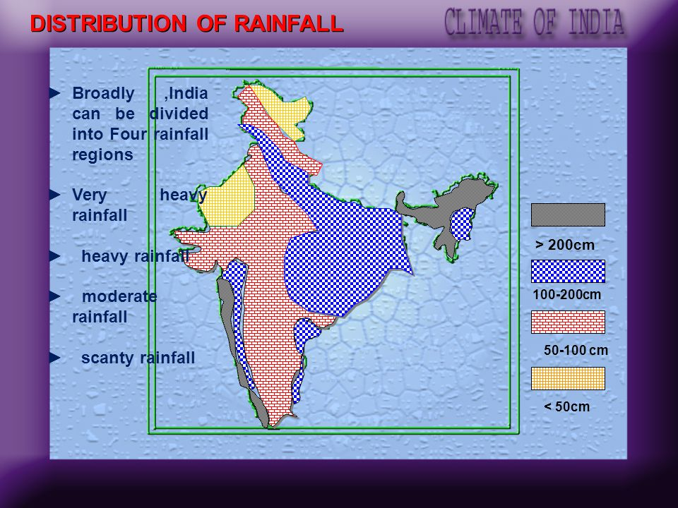 DISTRIBUTION OF RAINFALL