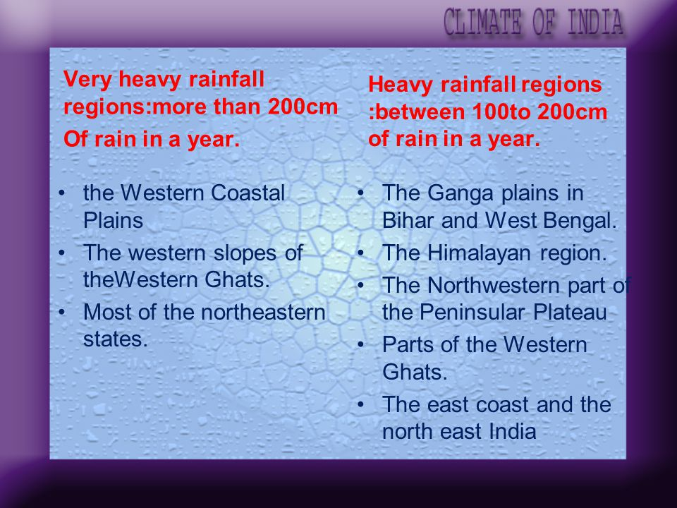 Heavy rainfall regions :between 100to 200cm of rain in a year.