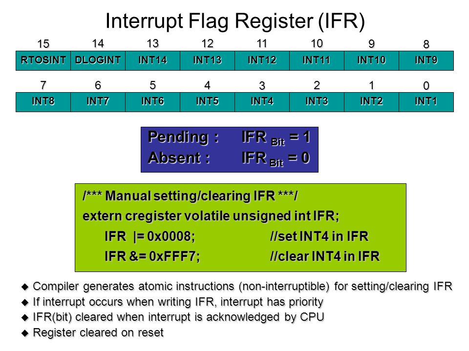 Interrupt Flag Register (IFR)