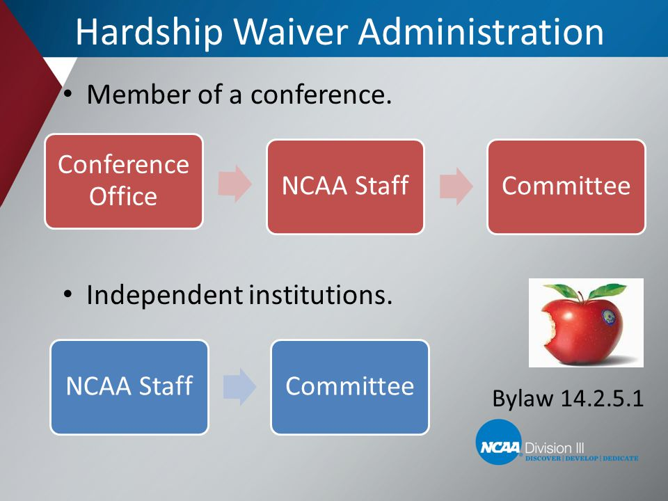 Hardship Waiver Administration