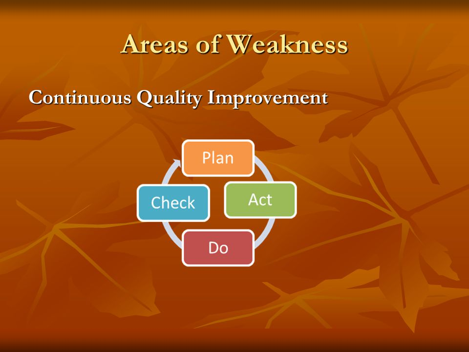 Areas of Weakness Continuous Quality Improvement Click and read text.