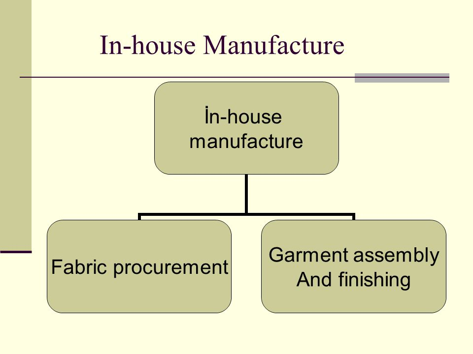 In-house Manufacture