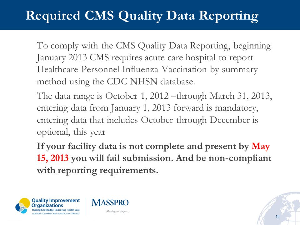 Required CMS Quality Data Reporting