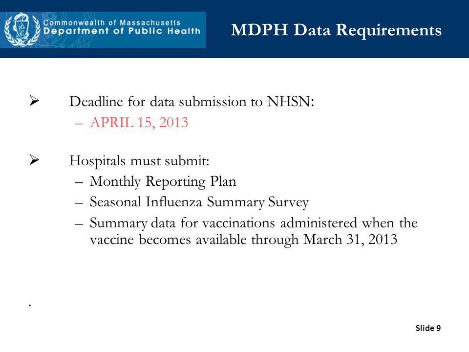 MDPH Data Requirements