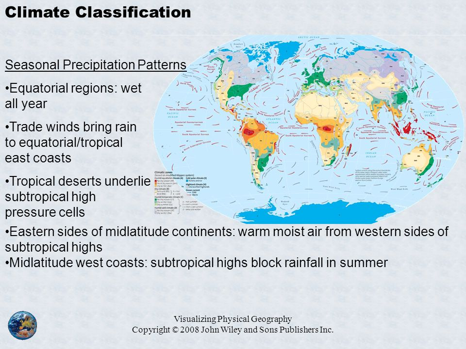 Climate Classification