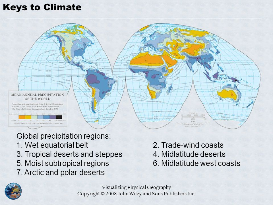Keys to Climate Global precipitation regions:
