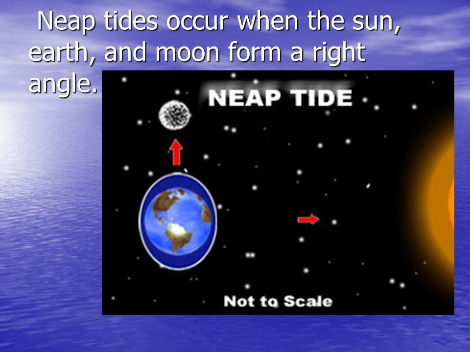 Neap tides occur when the sun, earth, and moon form a right angle.