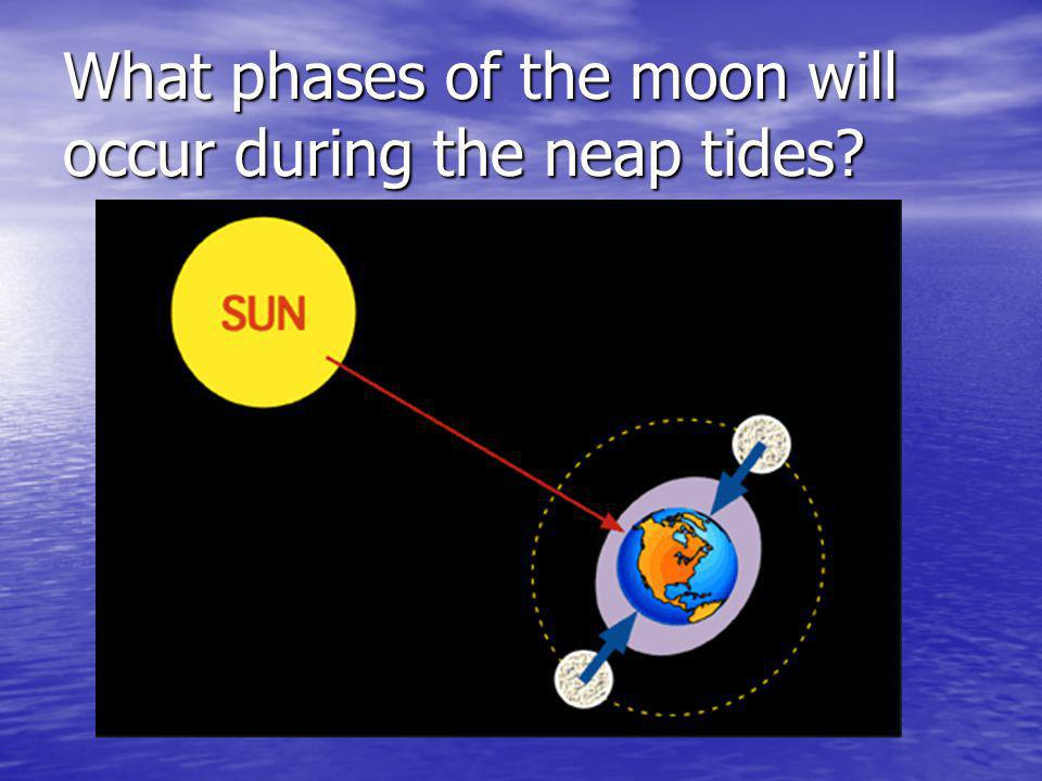 What phases of the moon will occur during the neap tides
