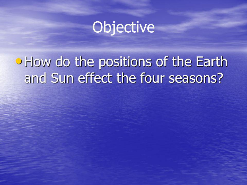 Objective How do the positions of the Earth and Sun effect the four seasons