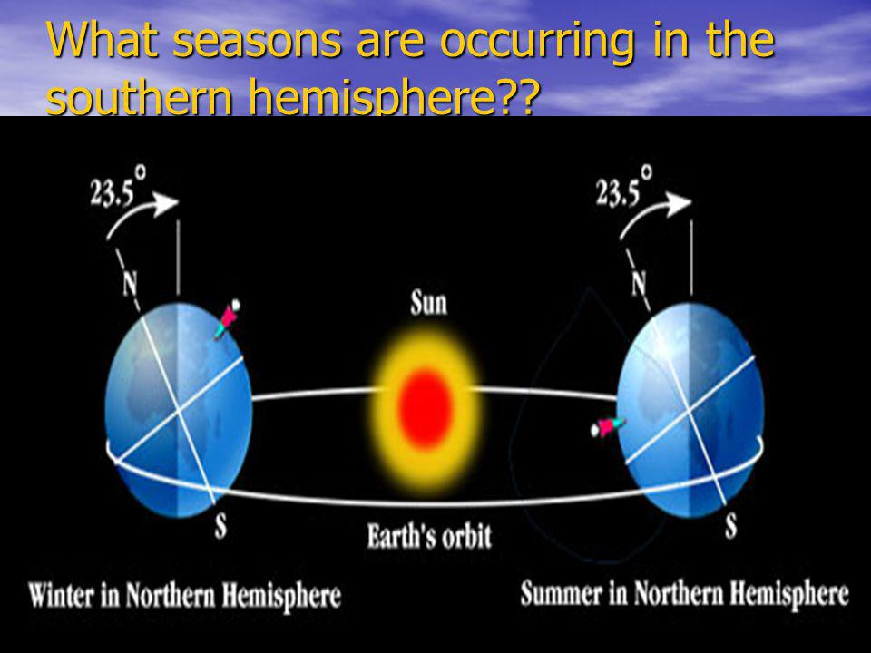 What seasons are occurring in the southern hemisphere