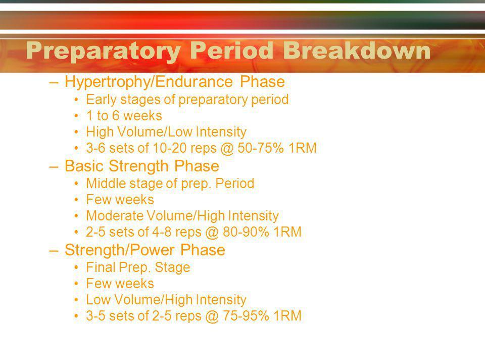 Preparatory Period Breakdown