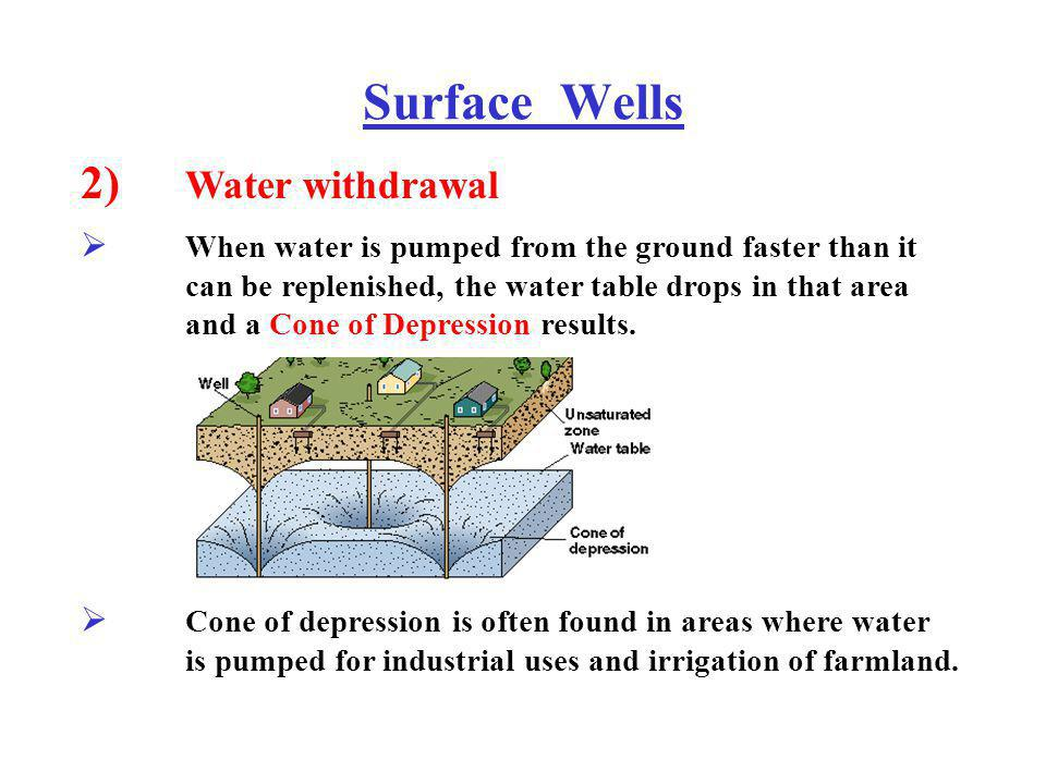 Surface Wells 2) Water withdrawal
