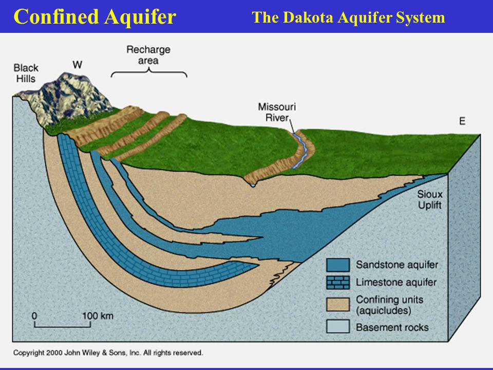Confined Aquifer The Dakota Aquifer System