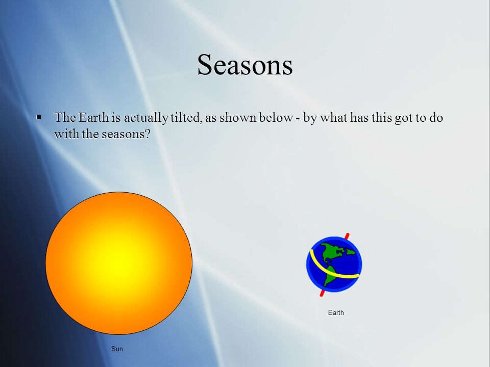 Seasons The Earth is actually tilted, as shown below - by what has this got to do with the seasons