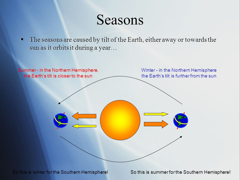 Seasons The seasons are caused by tilt of the Earth, either away or towards the sun as it orbits it during a year…