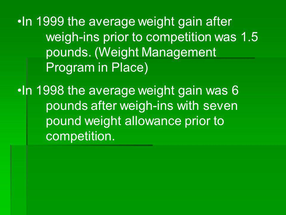 In 1999 the average weight gain after