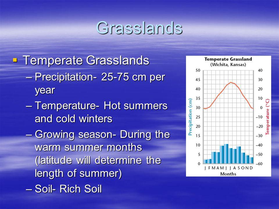 Grasslands Temperate Grasslands Precipitation- 25-75 cm per year