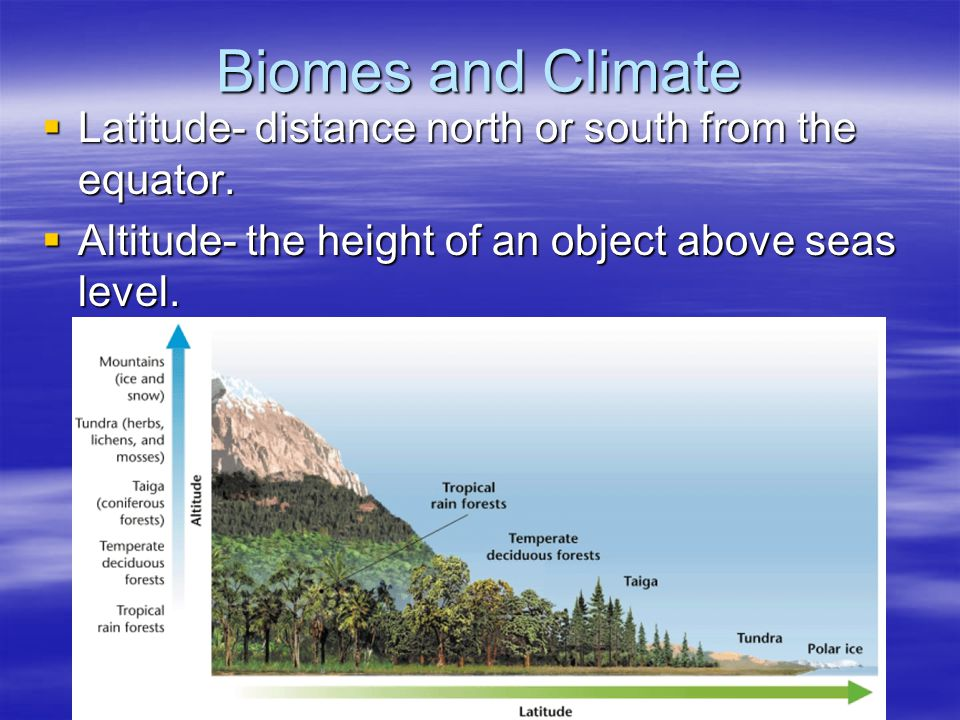 Biomes and Climate Latitude- distance north or south from the equator.