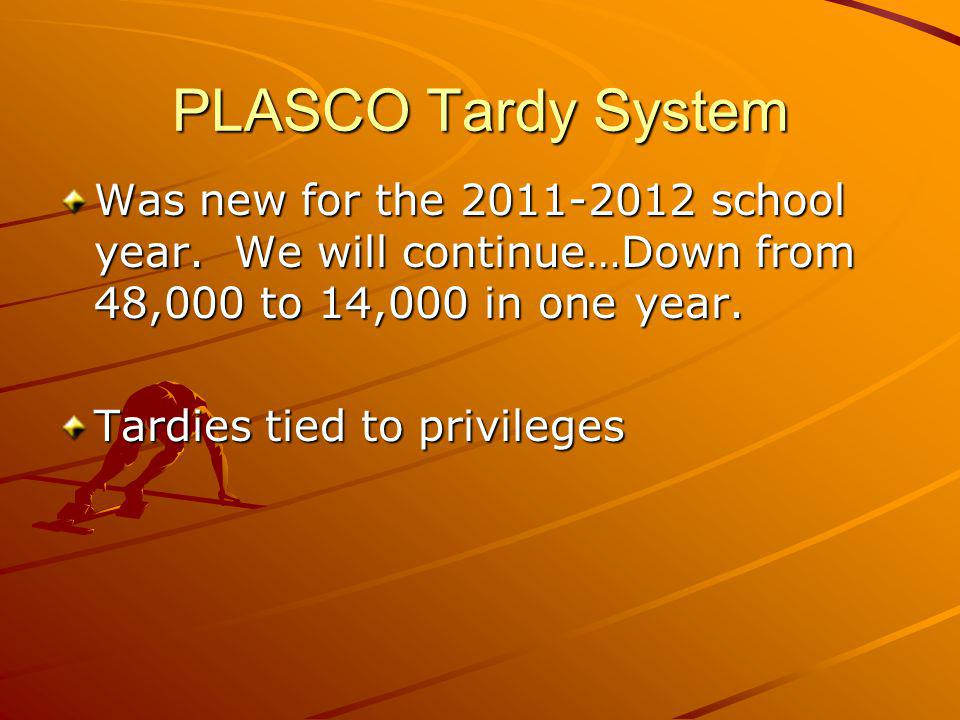 PLASCO Tardy System Was new for the 2011-2012 school year. We will continue…Down from 48,000 to 14,000 in one year.