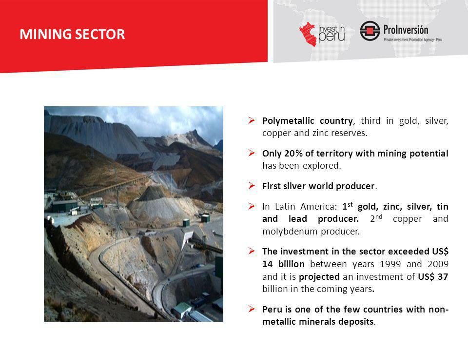 MINING SECTOR Polymetallic country, third in gold, silver, copper and zinc reserves.