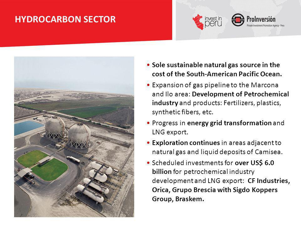 HYDROCARBON SECTOR Sole sustainable natural gas source in the cost of the South-American Pacific Ocean.