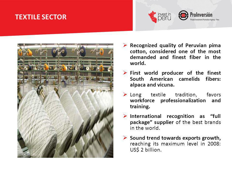 TEXTILE SECTOR Recognized quality of Peruvian pima cotton, considered one of the most demanded and finest fiber in the world.