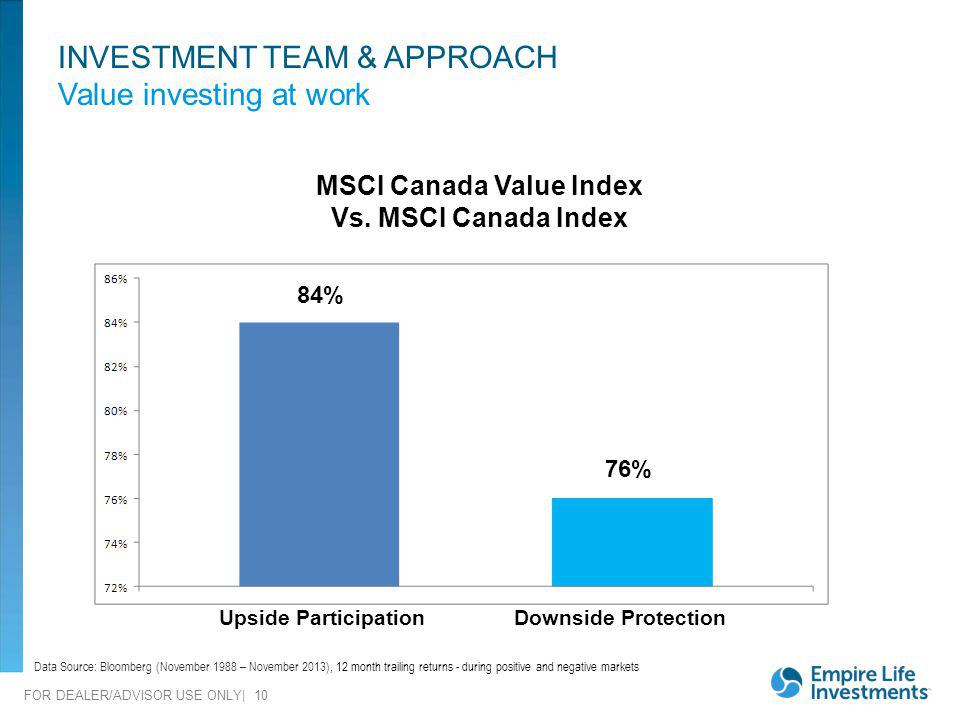 MSCI Canada Value Index