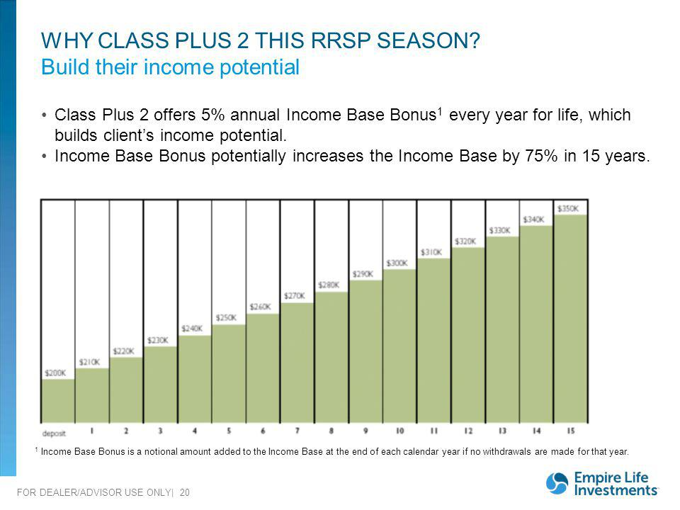 WHY CLASS PLUS 2 THIS RRSP SEASON Build their income potential