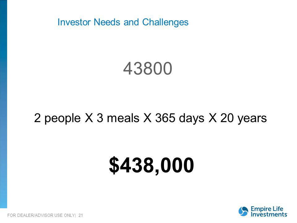 Investor Needs and Challenges