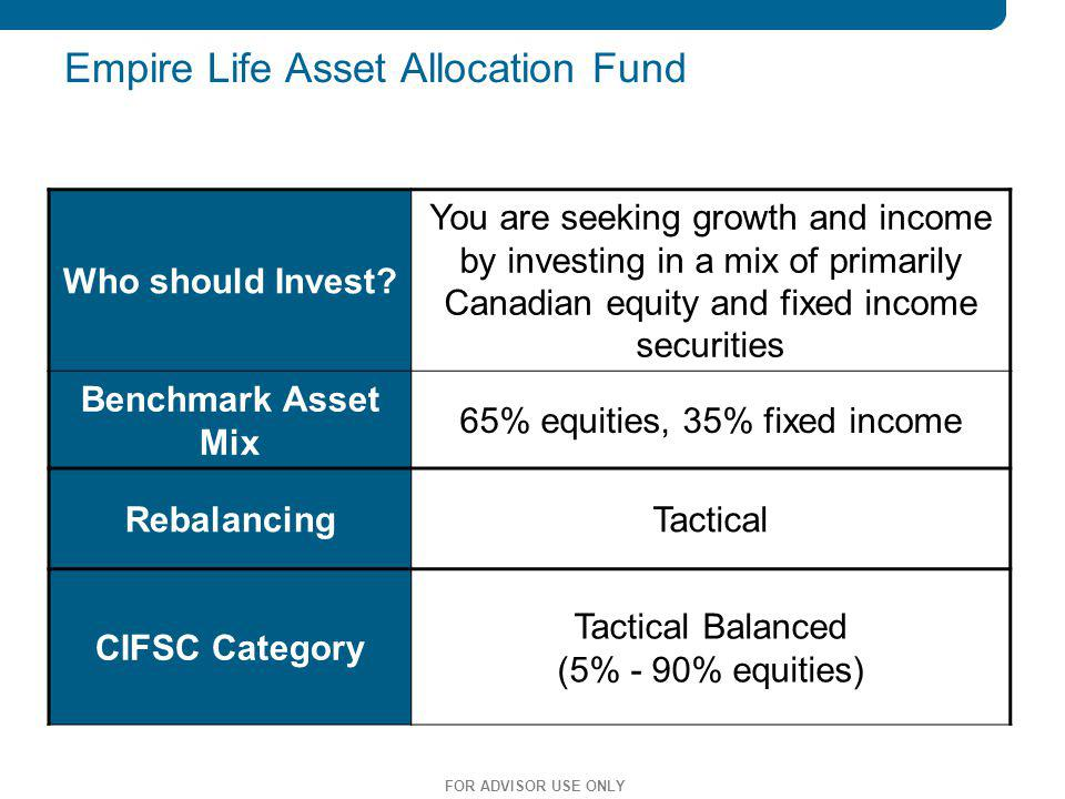 Empire Life Asset Allocation Fund