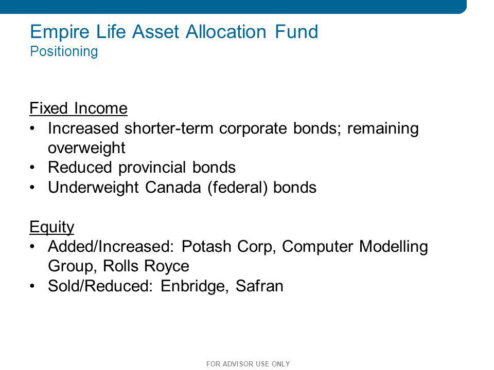 Empire Life Asset Allocation Fund Positioning