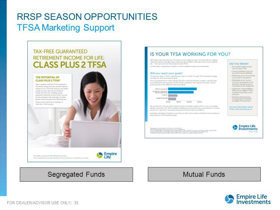 RRSP SEASON OPPORTUNITIES TFSA Marketing Support