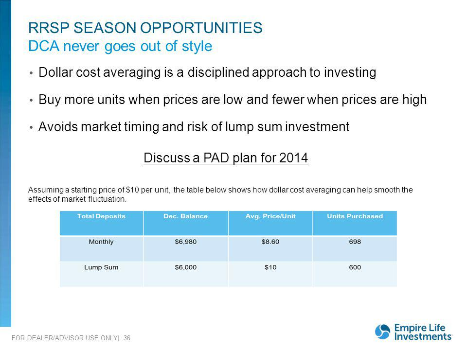 RRSP SEASON OPPORTUNITIES DCA never goes out of style