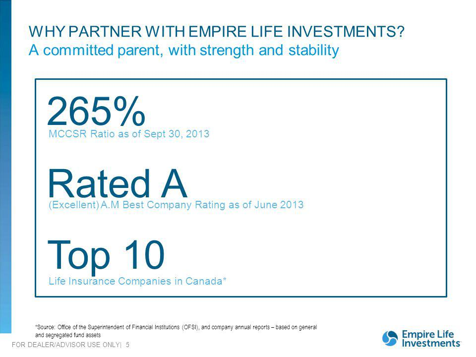 WHY PARTNER WITH EMPIRE LIFE INVESTMENTS