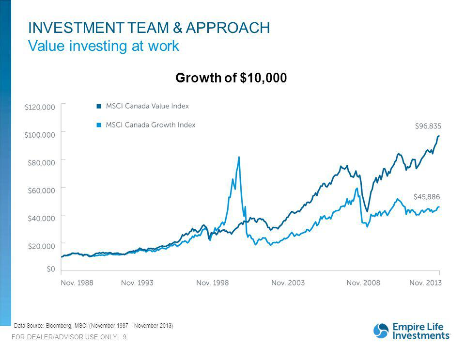INVESTMENT TEAM & APPROACH Value investing at work