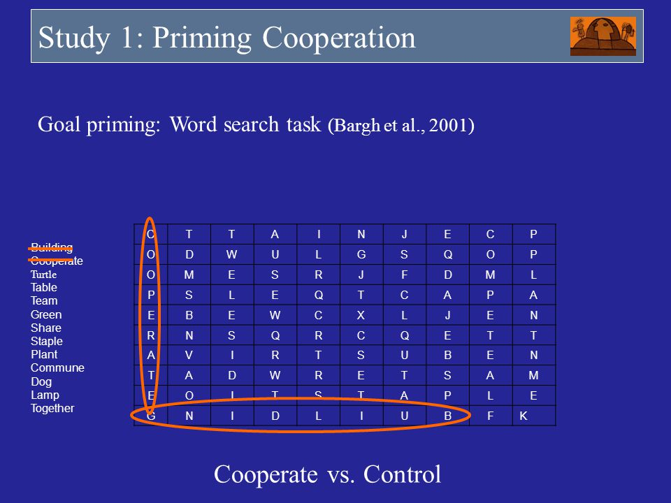 Study 1: Priming Cooperation