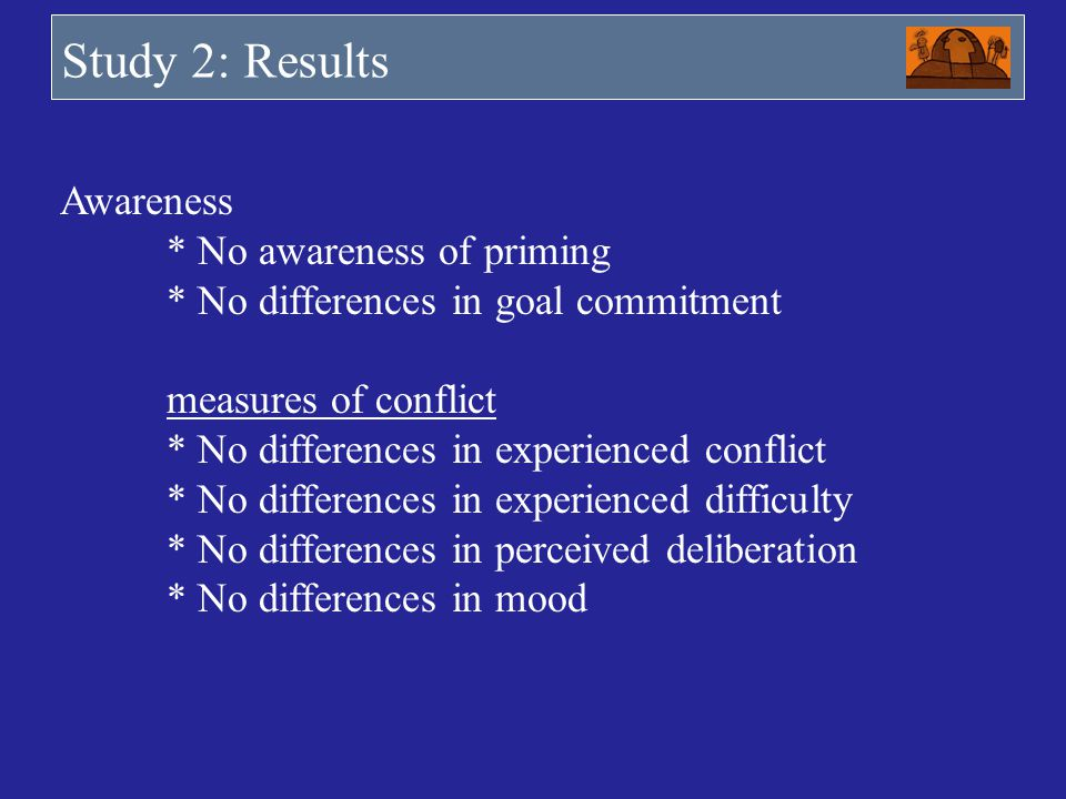 Study 2: Results Awareness * No awareness of priming