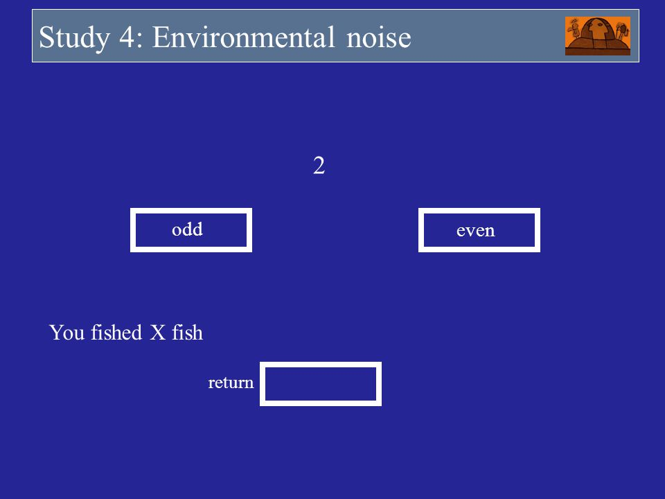 Study 4: Environmental noise