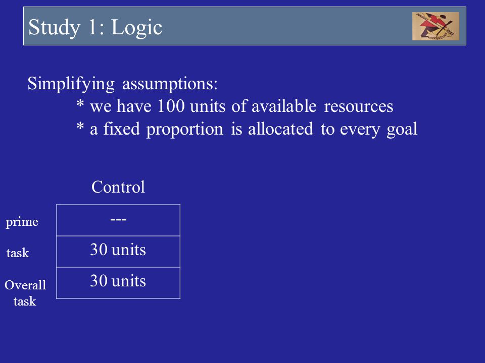 Study 1: Logic Simplifying assumptions: