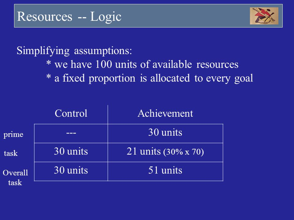 Resources -- Logic Simplifying assumptions: