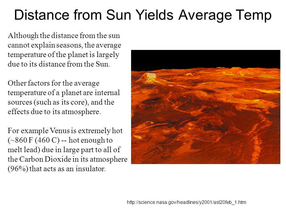Distance from Sun Yields Average Temp